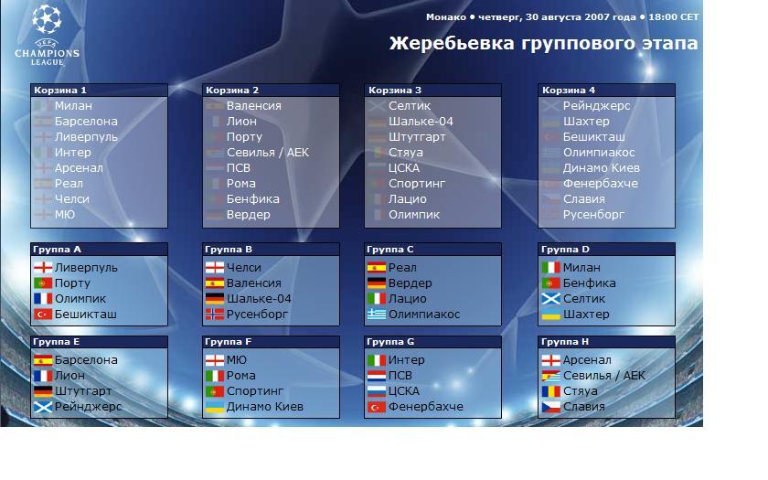 Программа Для Жеребьевки Футбольных Турниров Скачать