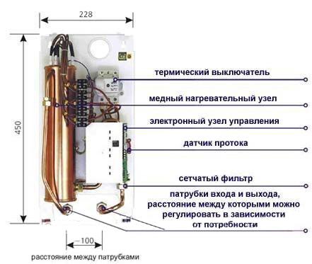 Название:  vodonagrevateli_elekricheskie_protochnye_2.jpg Просмотров: 4289  Размер:  67.4 Кбайт